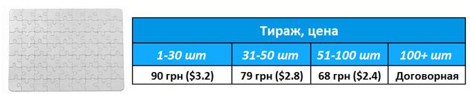 Пазлы для сублимации (А5) - 63 элемента. Размер 130 на 180 мм